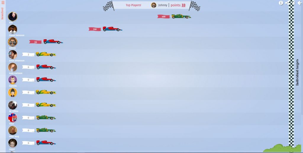 f1cars gamification